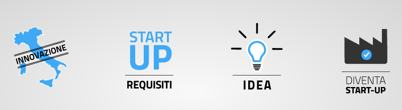 Start up innovative, la guida web all'iscrizione